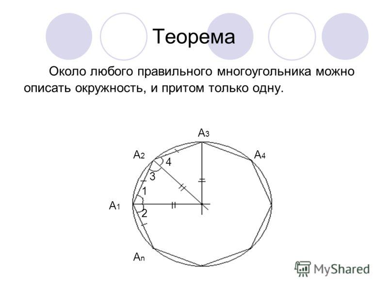 Теорема Около любого правильного многоугольника можно описать окружность, и притом только одну. O А1А1 А3А3 АnАn 1 2 3 4 А2А2 А4А4