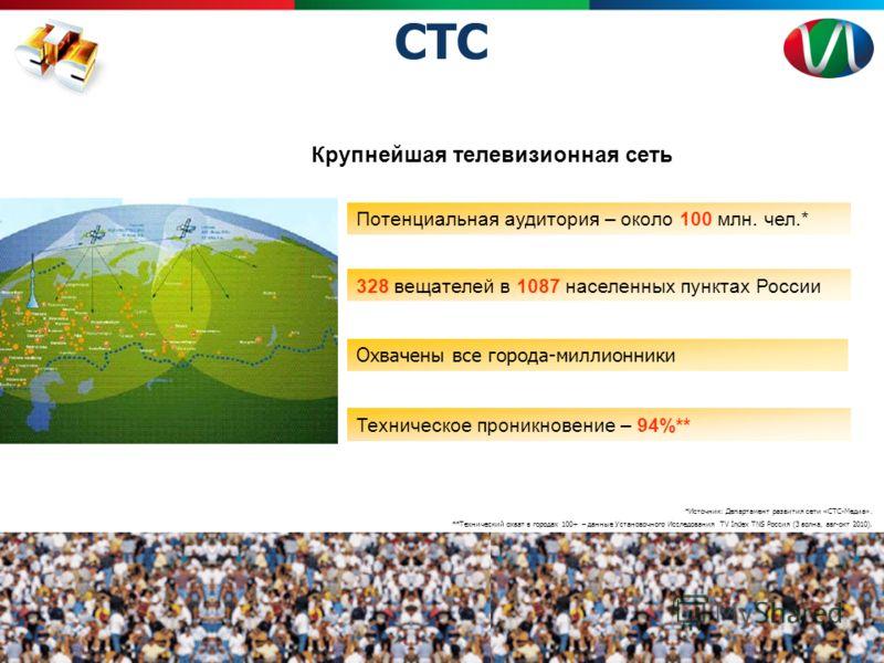 *Источник: Департамент развития сети «СТС-Медиа». **Технический охват в городах 100+ – данные Установочного Исследования TV Index TNS Россия (3 волна, авг-окт 2010). Потенциальная аудитория – около 100 млн. чел.* 328 вещателей в 1087 населенных пункт