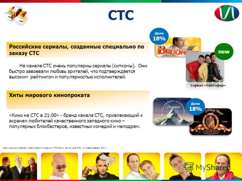 СТС Хиты мирового кинопроката Российские сериалы, созданные специально по заказу СТС На канале СТС очень популярны сериалы (ситкомы). Они быстро завоевали любовь зрителей, что подтверждается высоким рейтингом и популярностью исполнителей. «Кино на СТ