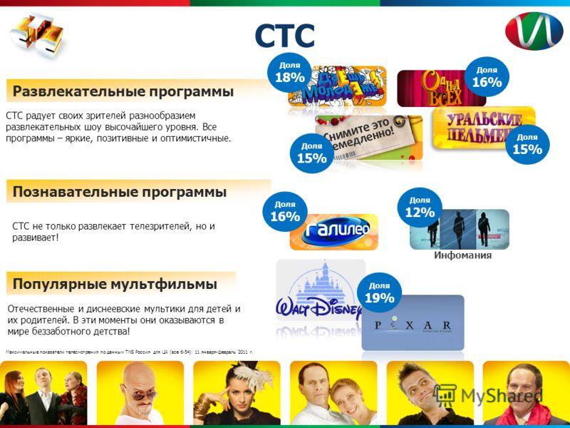 СТС Популярные мультфильмы Развлекательные программы СТС радует своих зрителей разнообразием развлекательных шоу высочайшего уровня. Все программы – яркие, позитивные и оптимистичные. Отечественные и диснеевские мультики для детей и их родителей. В э