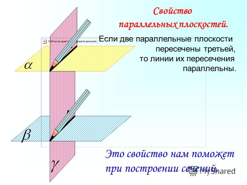 а b Если две параллельные плоскости пересечены третьей, то линии их пересечения параллельны. Свойство параллельных плоскостей. Это свойство нам поможет при построении сечений.