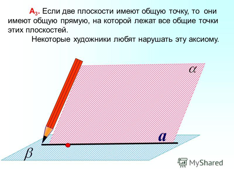 а А 3. Если две плоскости имеют общую точку, то они имеют общую прямую, на которой лежат все общие точки этих плоскостей. Некоторые художники любят нарушать эту аксиому.
