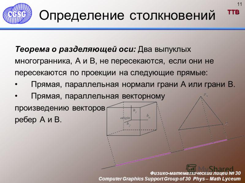 TTB Физико-математический лицей 30 Computer Graphics Support Group of 30 Phys – Math Lyceum 11 Определение столкновений Теорема о разделяющей оси: Два выпуклых многогранника, A и B, не пересекаются, если они не пересекаются по проекции на следующие п