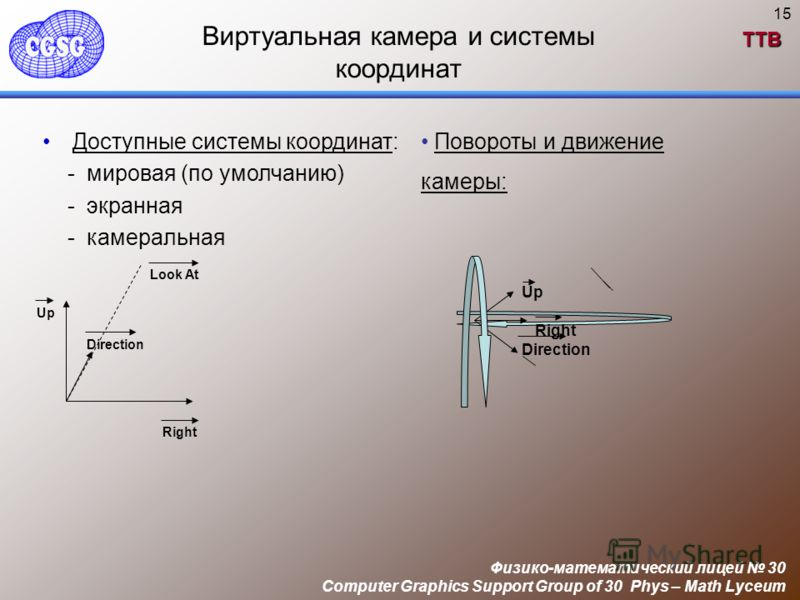 TTB Физико-математический лицей 30 Computer Graphics Support Group of 30 Phys – Math Lyceum 15 Виртуальная камера и системы координат Direction Up Right Доступные системы координат: - мировая (по умолчанию) - экранная - камеральная Up Direction Right
