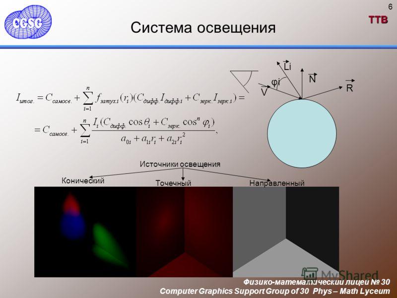 TTB Физико-математический лицей 30 Computer Graphics Support Group of 30 Phys – Math Lyceum 6 Конический ТочечныйНаправленный Источники освещения Li V R N φiφi Система освещения