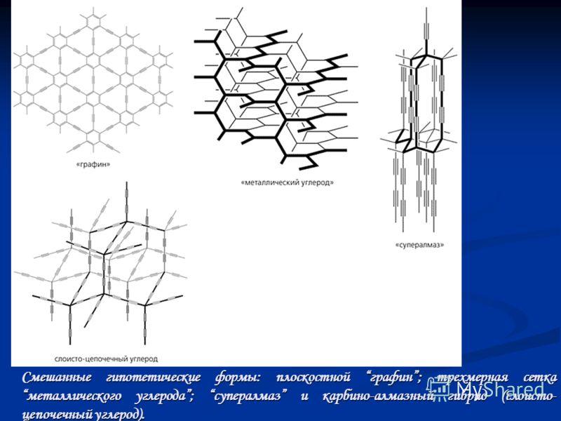Смешанные гипотетические формы: плоскостной графин; трехмерная сетка металлического углерода; супералмаз и карбино-алмазный гибрид (слоисто- цепочечный углерод).