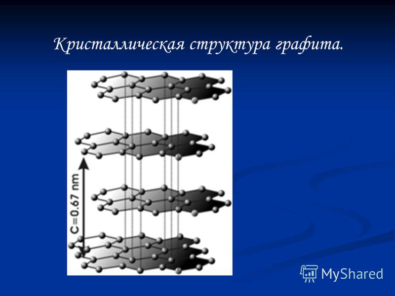 Кристаллическая структура графита.