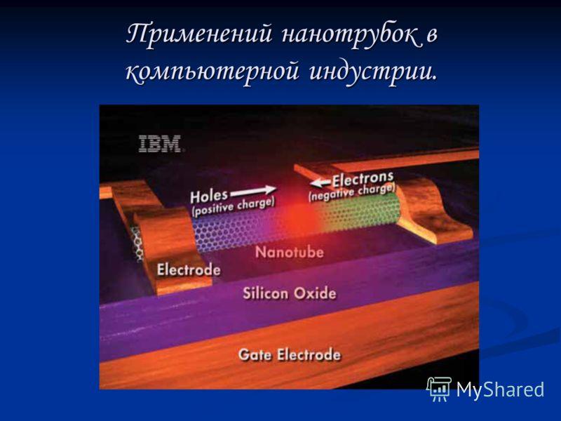 Применений нанотрубок в компьютерной индустрии.