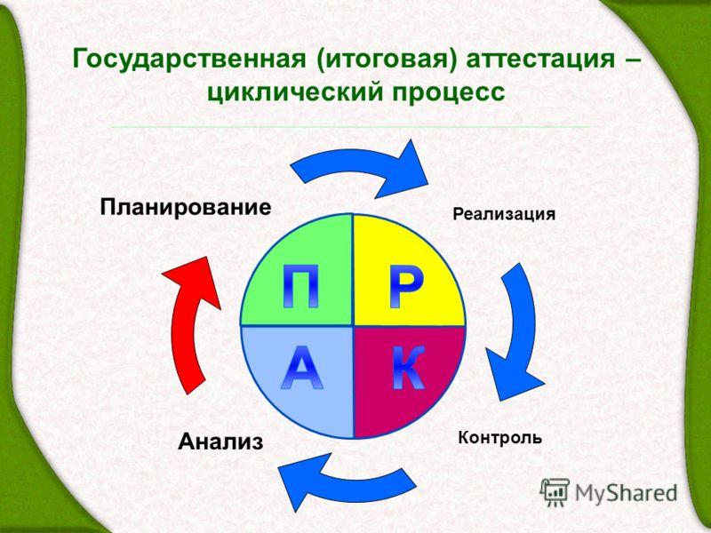 Планирование Реализация Контроль Анализ Государственная (итоговая) аттестация – циклический процесс
