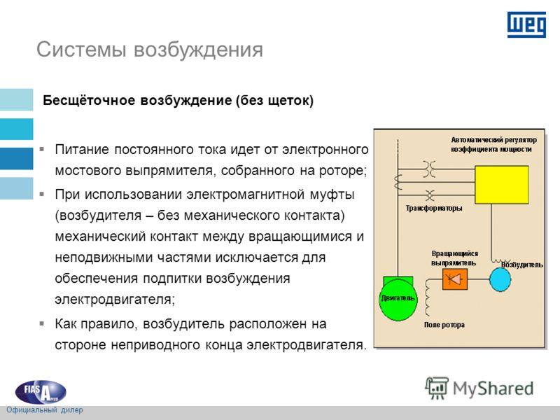 Бесщёточное возбуждение (без щеток) Питание постоянного тока идет от электронного мостового выпрямителя, собранного на роторе; При использовании электромагнитной муфты (возбудителя – без механического контакта) механический контакт между вращающимися