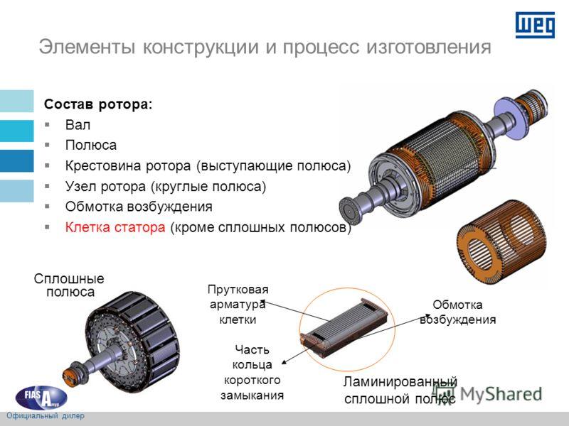 Состав ротора: Вал Полюса Крестовина ротора (выступающие полюса) Узел ротора (круглые полюса) Обмотка возбуждения Клетка статора (кроме сплошных полюсов) Часть кольца короткого замыкания Прутковая арматура клетки Обмотка возбуждения Ламинированный сп