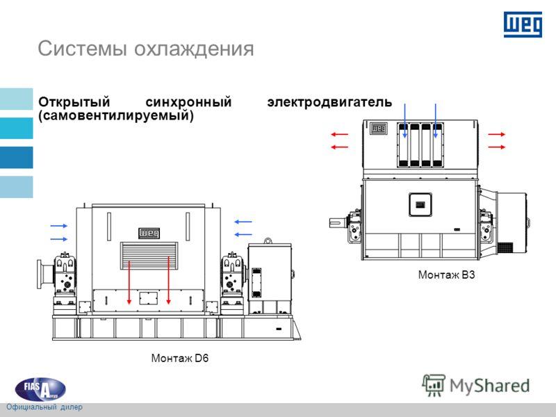 Открытый синхронный электродвигатель (самовентилируемый) Монтаж D6 Монтаж B3 Системы охлаждения Официальный дилер