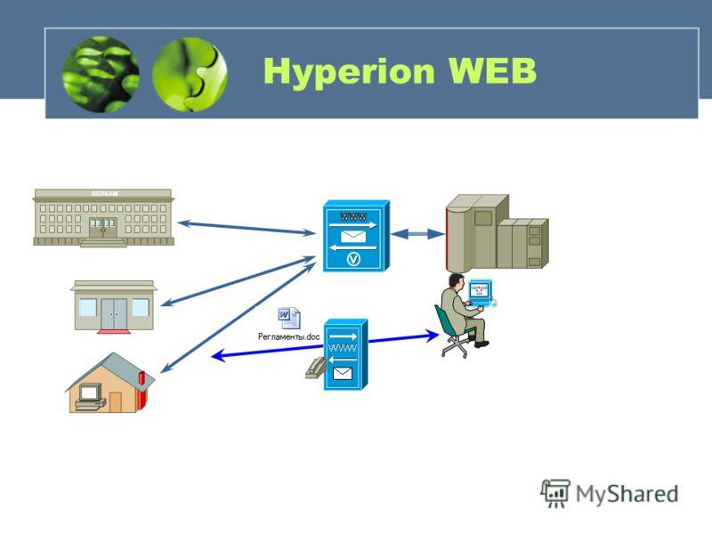 Hyperion WEB БЕЛКАМ