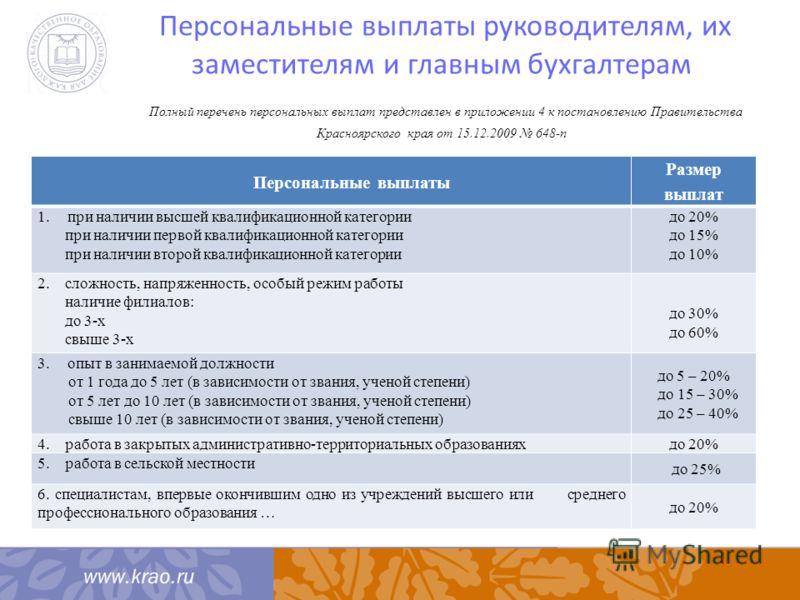 Персональные выплаты руководителям, их заместителям и главным бухгалтерам Полный перечень персональных выплат представлен в приложении 4 к постановлению Правительства Красноярского края от 15.12.2009 648-п Персональные выплаты Размер выплат 1.при нал
