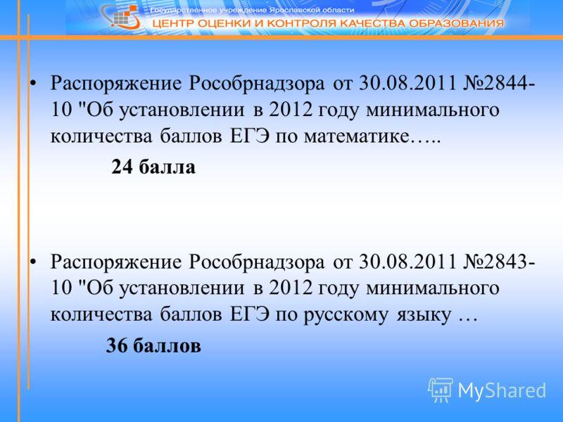 Распоряжение Рособрнадзора от 30.08.2011 2844- 10