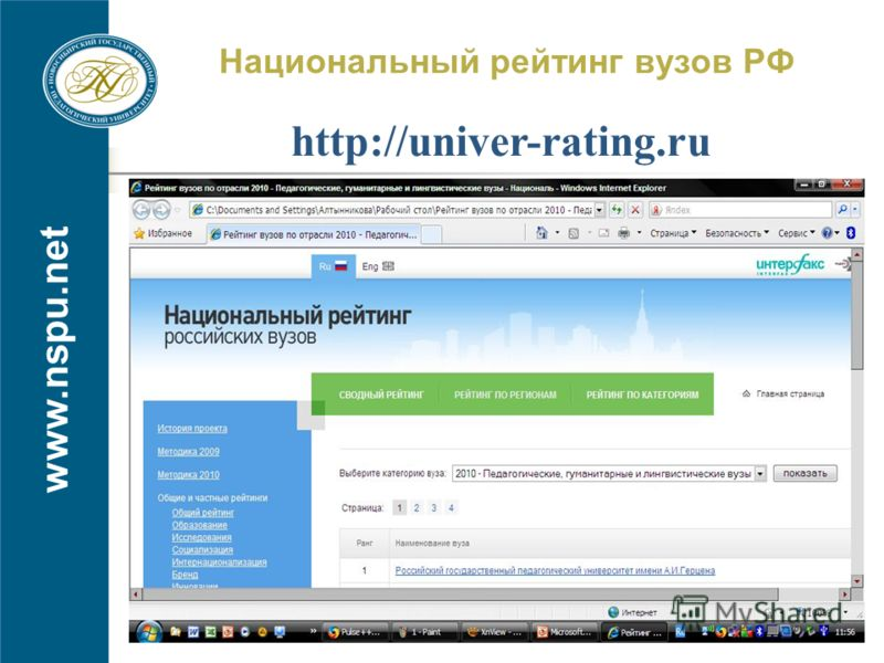 www.nspu.net Национальный рейтинг вузов РФ http://univer-rating.ru