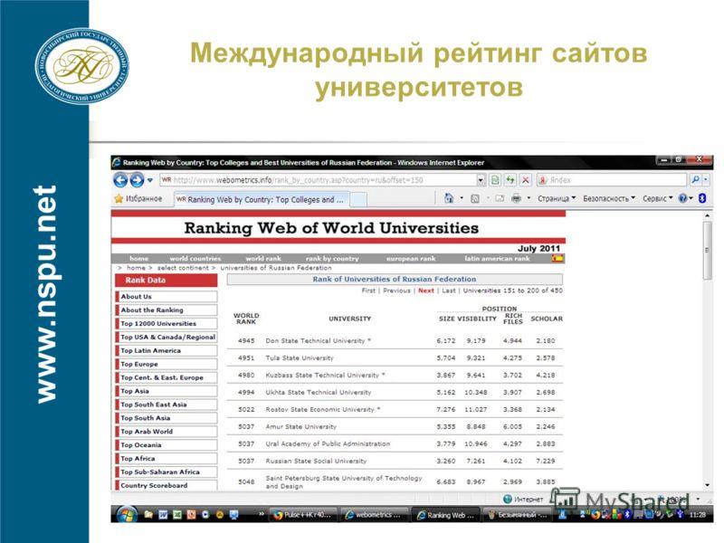www.nspu.net Международный рейтинг сайтов университетов