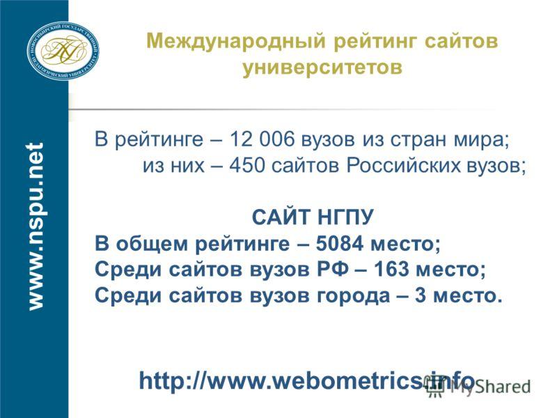 www.nspu.net Международный рейтинг сайтов университетов http://www.webometrics.info В рейтинге – 12 006 вузов из стран мира; из них – 450 сайтов Российских вузов; САЙТ НГПУ В общем рейтинге – 5084 место; Среди сайтов вузов РФ – 163 место; Среди сайто