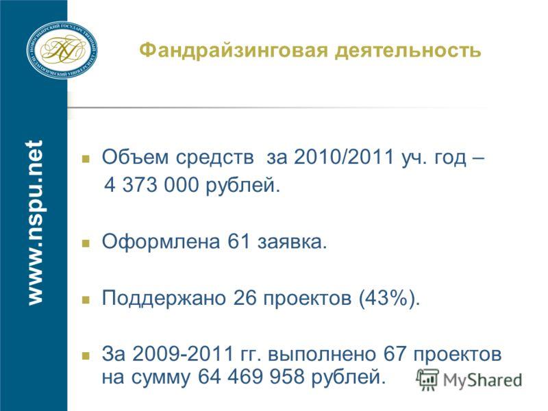 www.nspu.net Фандрайзинговая деятельность Объем средств за 2010/2011 уч. год – 4 373 000 рублей. Оформлена 61 заявка. Поддержано 26 проектов (43%). За 2009-2011 гг. выполнено 67 проектов на сумму 64 469 958 рублей.