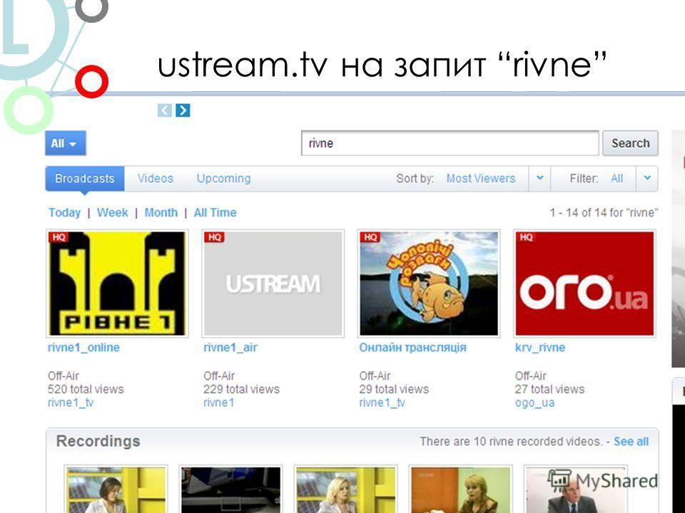 ustream.tv на запит rivne L