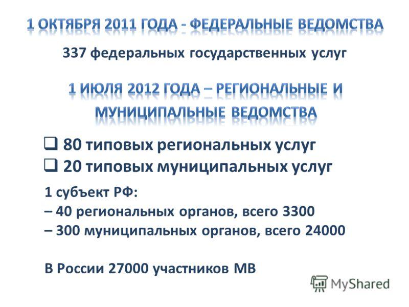 1 субъект РФ: – 40 региональных органов, всего 3300 – 300 муниципальных органов, всего 24000 В России 27000 участников МВ 80 типовых региональных услуг 20 типовых муниципальных услуг