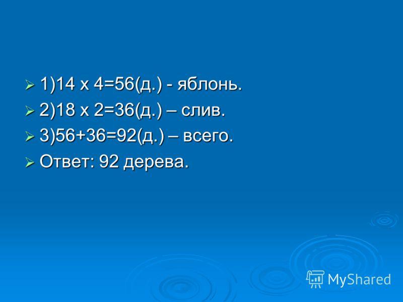 1)14 х 4=56(д.) - яблонь. 1)14 х 4=56(д.) - яблонь. 2)18 х 2=36(д.) – слив. 2)18 х 2=36(д.) – слив. 3)56+36=92(д.) – всего. 3)56+36=92(д.) – всего. Ответ: 92 дерева. Ответ: 92 дерева.