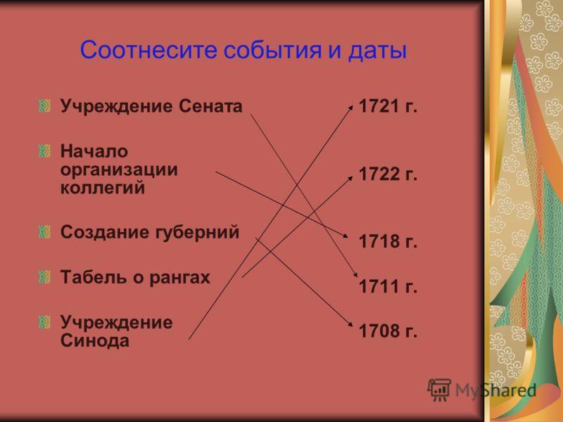 Соотнесите события и даты Учреждение Сената Начало организации коллегий Создание губерний Табель о рангах Учреждение Синода 1721 г. 1722 г. 1718 г. 1711 г. 1708 г.