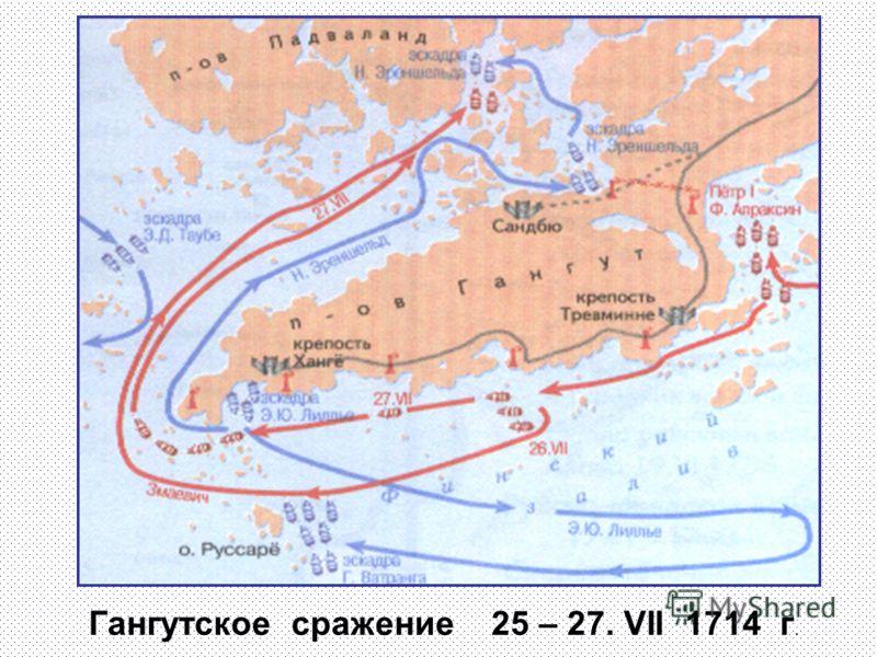 Гангутское сражение 25 – 27. VII 1714 г.