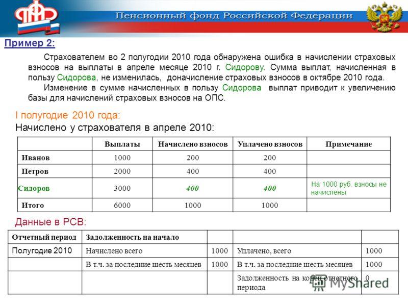 Пример 2: Страхователем во 2 полугодии 2010 года обнаружена ошибка в начислении страховых взносов на выплаты в апреле месяце 2010 г. Сидорову. Сумма выплат, начисленная в пользу Сидорова, не изменилась, доначисление страховых взносов в октябре 2010 г