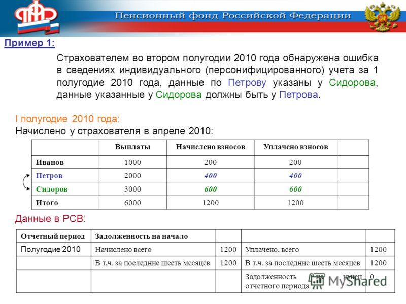Пример 1: Страхователем во втором полугодии 2010 года обнаружена ошибка в сведениях индивидуального (персонифицированного) учета за 1 полугодие 2010 года, данные по Петрову указаны у Сидорова, данные указанные у Сидорова должны быть у Петрова. I полу