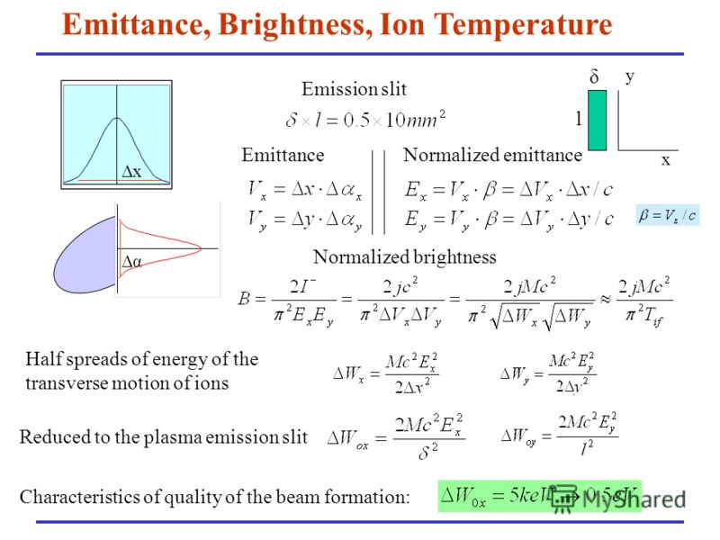 Emission slit EmittanceNormalized emittance Normalized brightness Half spreads of energy of the transverse motion of ions Reduced to the plasma emission slit Characteristics of quality of the beam formation: Emittance, Brightness, Ion Temperature l δ