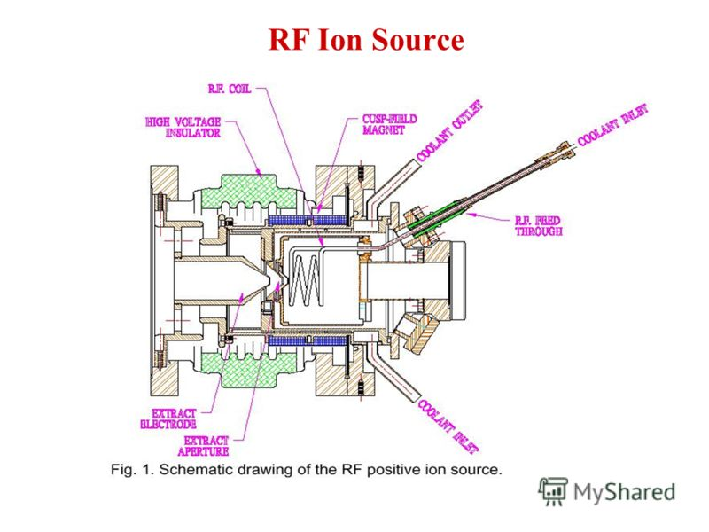 RF Ion Source