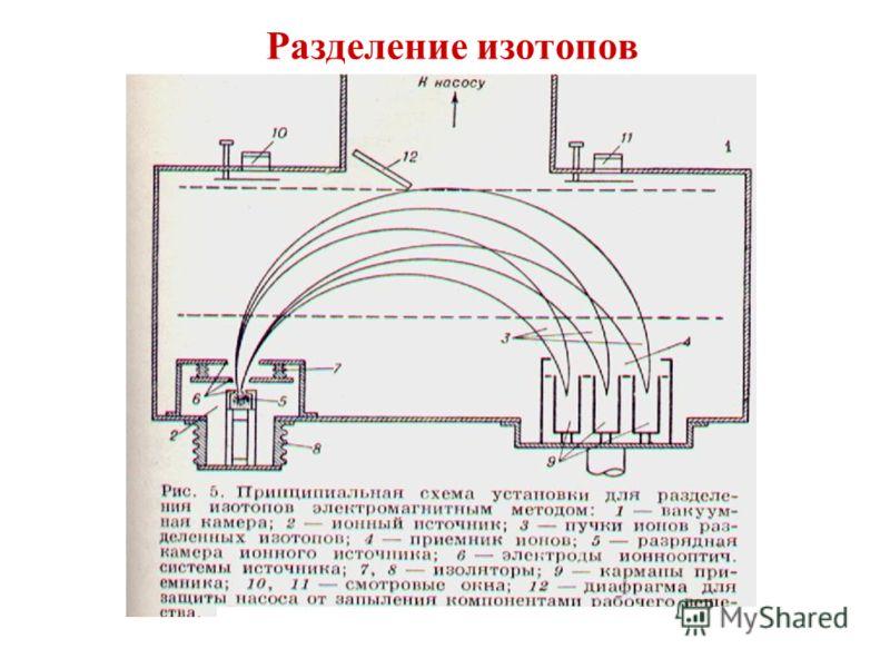 Разделение изотопов