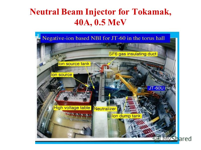 Neutral Beam Injector for Tokamak, 40A, 0.5 MeV