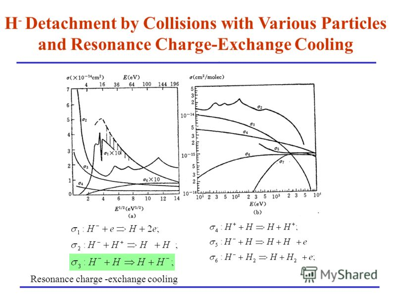 H - Detachment by Collisions with Various Particles and Resonance Charge-Exchange Cooling Resonance charge -exchange cooling