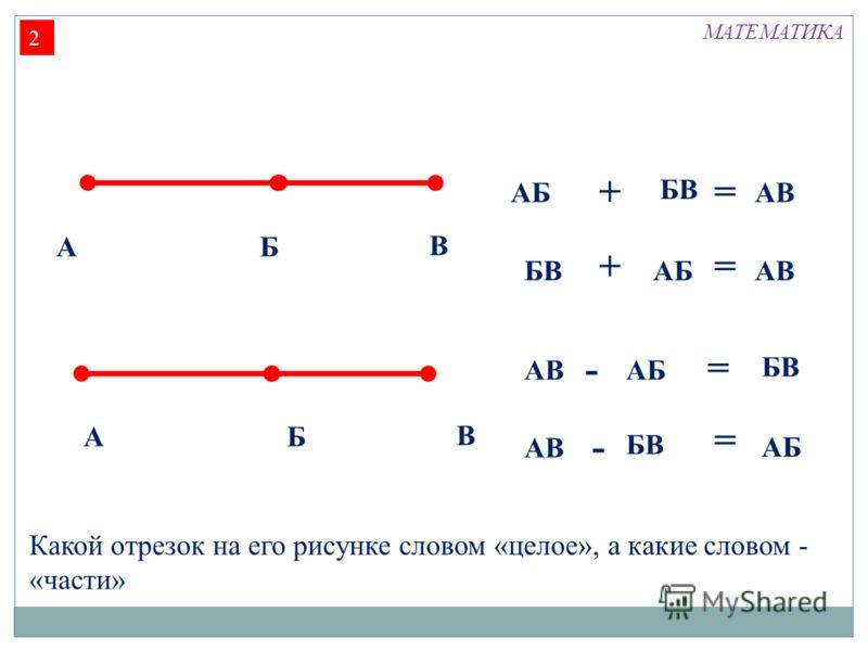 2 АБ В Какой отрезок на его рисунке словом «целое», а какие словом - «части» АВАБ БВ =+ АВАББВ =+ АВ АБ БВ - = АВАБ БВ - = АБ В МАТЕМАТИКА