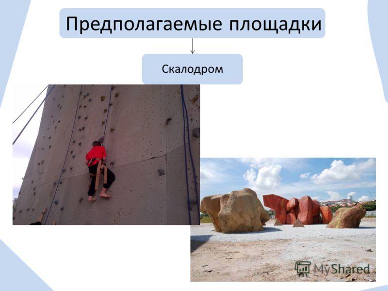 Предполагаемые площадки Скалодром