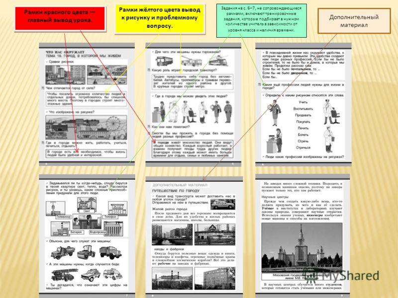Рамки красного цвета главный вывод урока. Рамки жёлтого цвета вывод к рисунку и проблемному вопросу. Задания на с. 6–7, не сопровождающиеся рамками, включают тренировочные задания, которые подбирает в нужном количестве учитель в зависимости от уровня