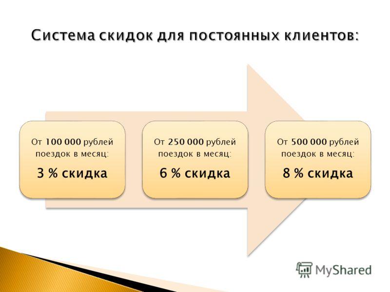 От 100 000 рублей поездок в месяц: 3 % скидка От 250 000 рублей поездок в месяц: 6 % скидка От 500 000 рублей поездок в месяц: 8 % скидка