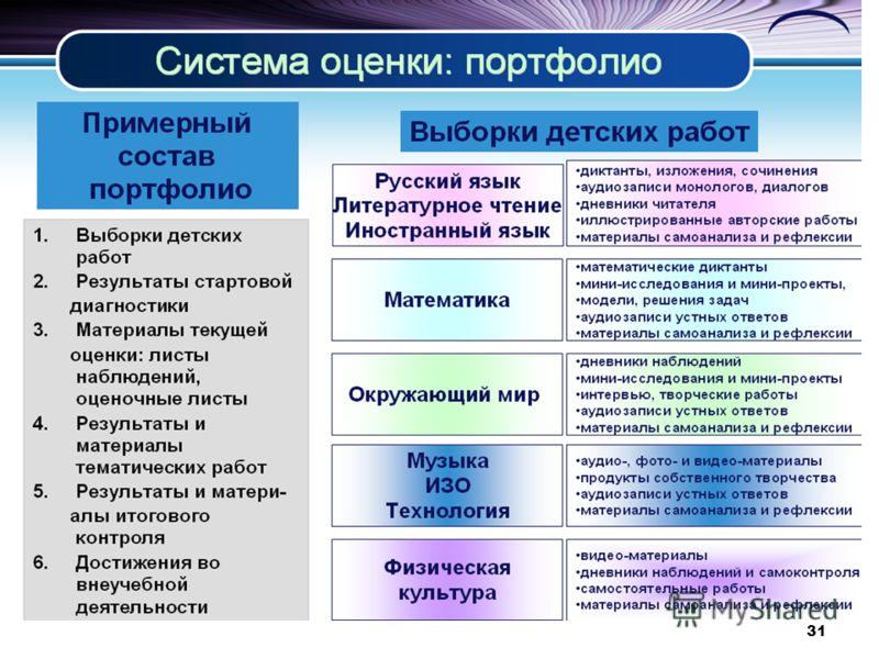 31 Структура ООП