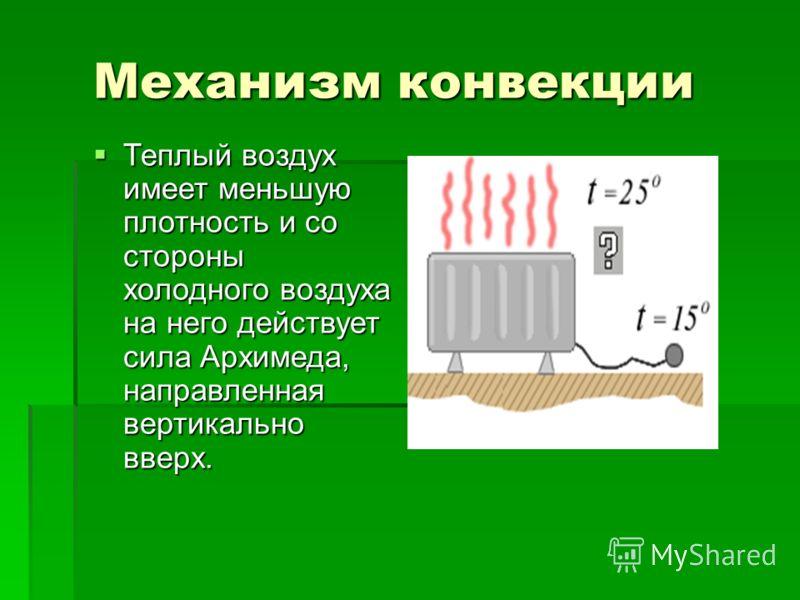 Механизм конвекции Теплый воздух имеет меньшую плотность и со стороны холодного воздуха на него действует сила Архимеда, направленная вертикально вверх. Теплый воздух имеет меньшую плотность и со стороны холодного воздуха на него действует сила Архим