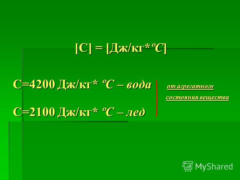 [C] = [Дж/кг*ºС] С=4200 Дж/кг* ºС – вода от агрегатного состояния вещества состояния вещества С=2100 Дж/кг* ºС – лед