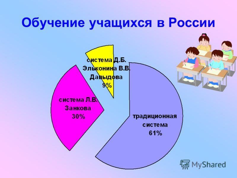 Обучение учащихся в России