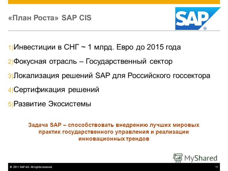 ©2011 SAP AG. All rights reserved.11 «План Роста» SAP CIS 1) Инвестиции в СНГ ~ 1 млрд. Евро до 2015 года 2) Фокусная отрасль – Государственный сектор 3) Локализация решений SAP для Российского госсектора 4) Сертификация решений 5) Развитие Экосистем