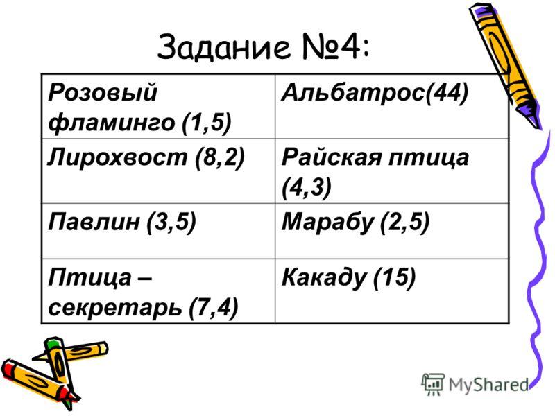 Задание 4: Розовый фламинго (1,5) Альбатрос(44) Лирохвост (8,2)Райская птица (4,3) Павлин (3,5)Марабу (2,5) Птица – секретарь (7,4) Какаду (15)