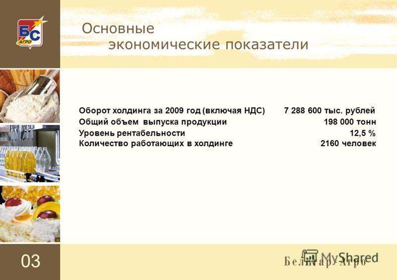 03 Основные экономические показатели Оборот холдинга за 2009 год (включая НДС) 7 288 600 тыс. рублей Общий объем выпуска продукции 198 000 тонн Уровень рентабельности 12,5 % Количество работающих в холдинге 2160 человек