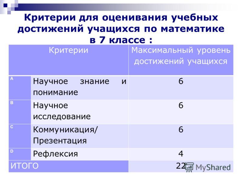 Критерии Максимальный уровень достижений учащихся А Научное знание и понимание 6 B Научное исследование 6 C Коммуникация/ Презентация 6 D Рефлексия4 И