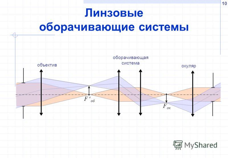 10 Линзовые оборачивающие системы окуляр объектив оборачивающая система F ок F об