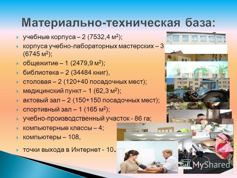 учебные корпуса – 2 (7532,4 м 2 ); корпуса учебно-лабораторных мастерских – 3 (6745 м 2 ); общежитие – 1 (2479,9 м 2 ); библиотека – 2 (34484 книг), столовая – 2 (120+40 посадочных мест); медицинский пункт – 1 (62,3 м 2 ); актовый зал – 2 (150+150 по