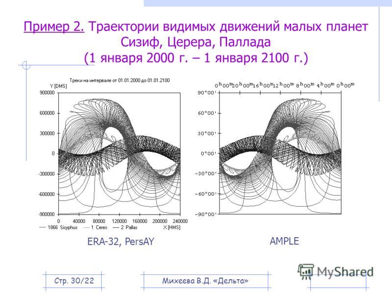 Пример 2. Траектории видимых движений малых планет Сизиф, Церера, Паллада (1 января 2000 г. – 1 января 2100 г.) ERA-32, PersAY AMPLE Стр. 30/22Михеева В.Д. «Дельта»